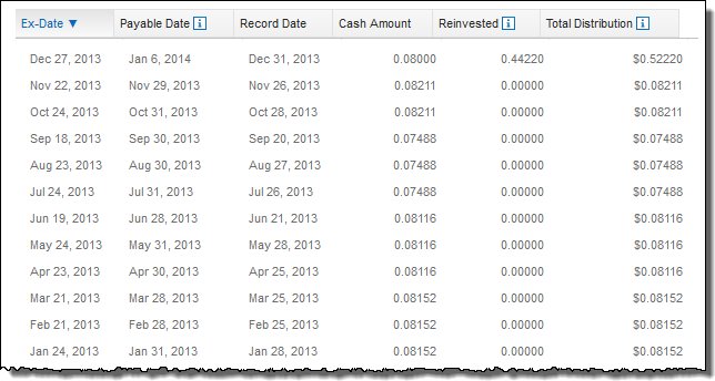 Liquidating dividend calculation spreadsheet