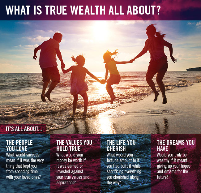 What is true wealth all about?