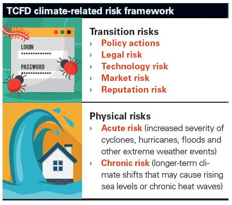 TCFD climate-related risk framework