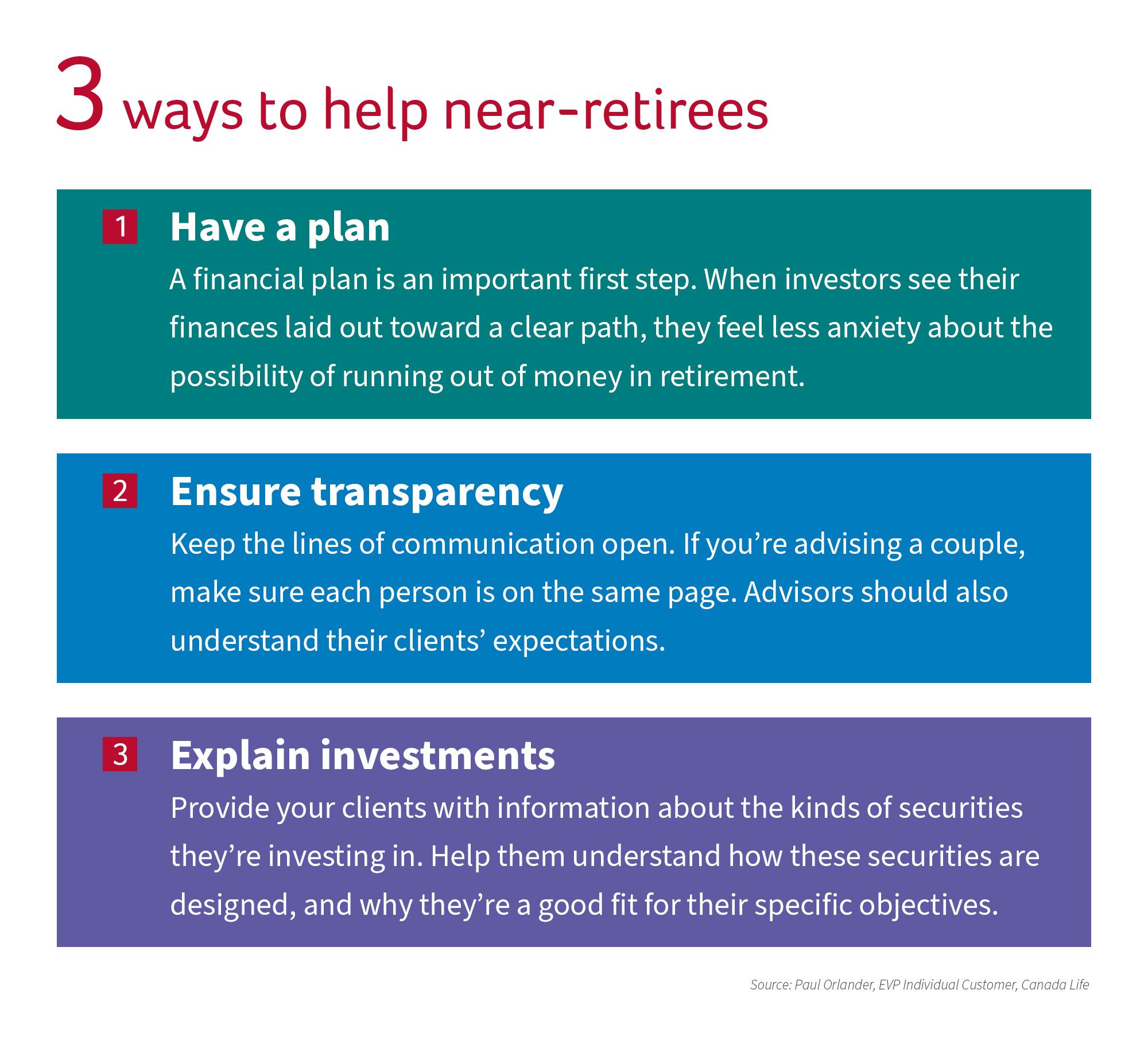Sidebar : 3 ways to help pre-retirees